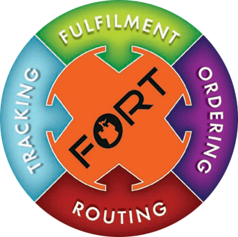 FORT Order Cycle